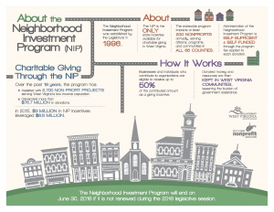 Neighborhood Investment Program Infographic 2016_Page_1