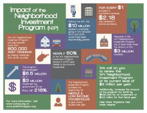 Neighborhood Investment Program Infographic 2016_Page_2
